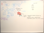 the ever-morphing work whiteboard (2005-06-29)